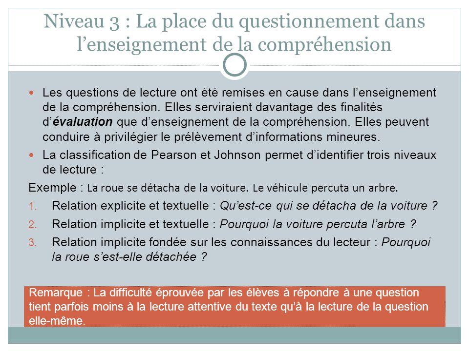 Niveau 3 : La place du questionnement dans l'enseignement de la compréhension