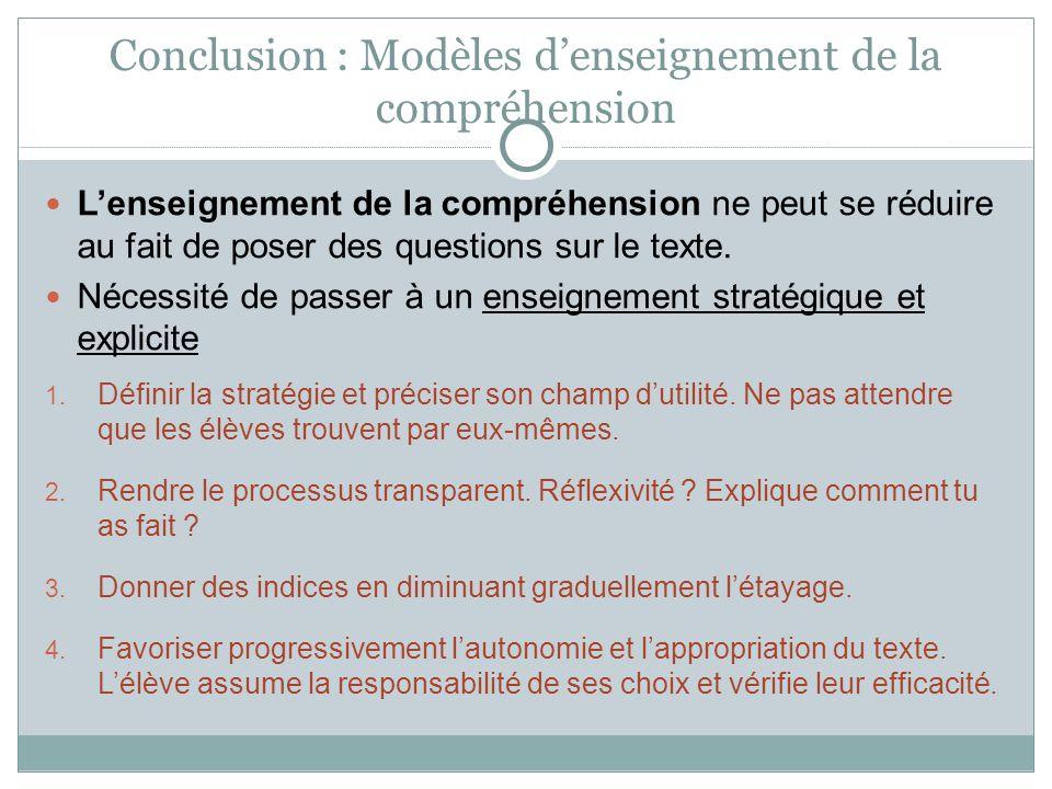Conclusion : Modèles d'enseignement de la compréhension