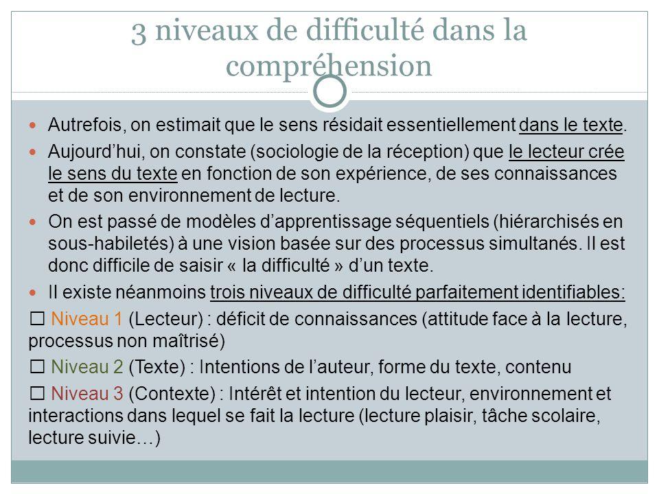 3 niveaux de difficulté dans la compréhension