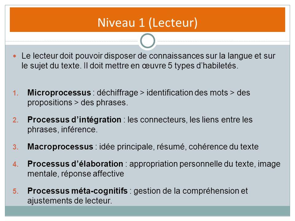 Niveau 1 (Lecteur)