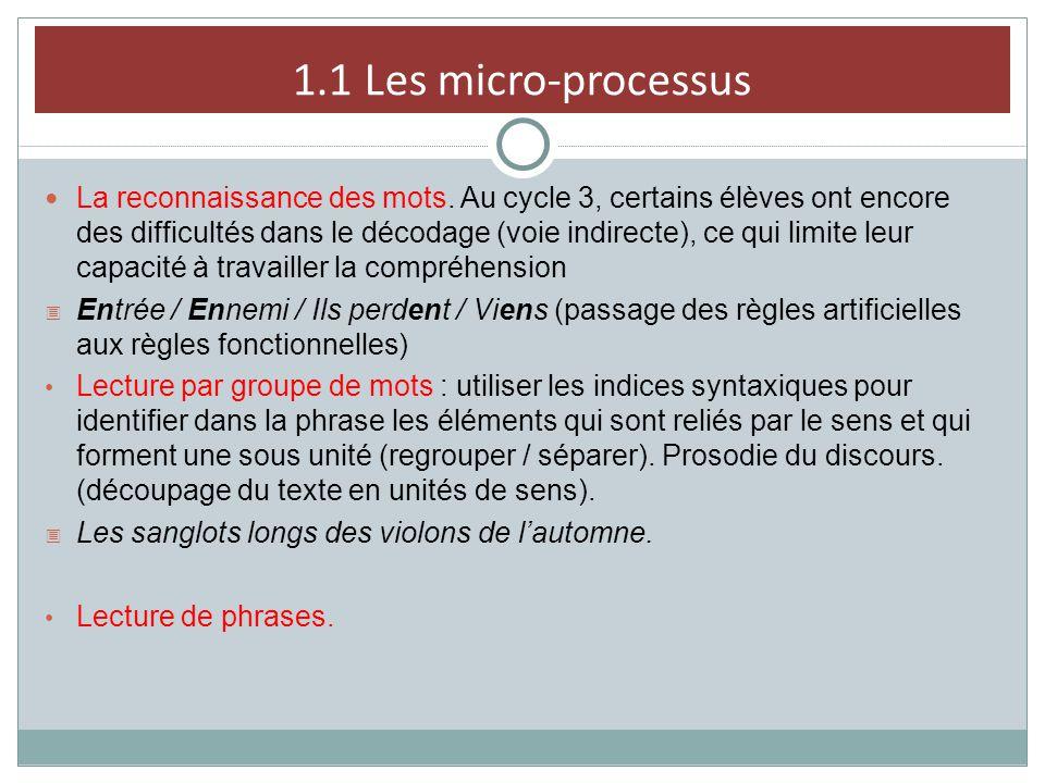 1.1 Les micro-processus