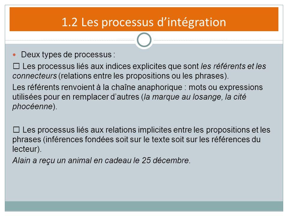 1.2 Les processus d'intégration