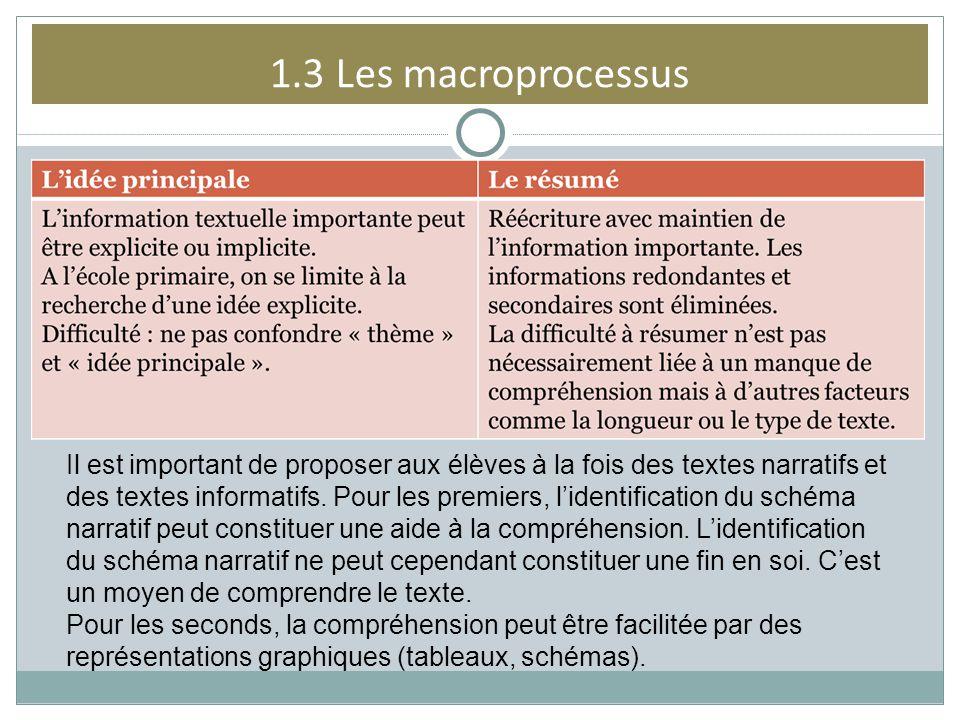 1.3 Les macroprocessus