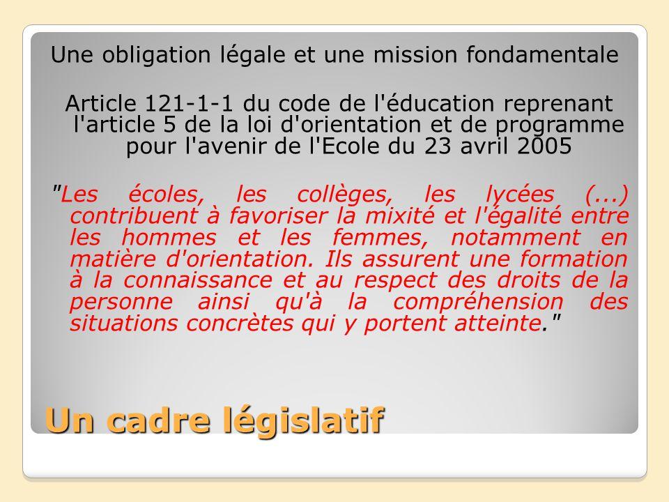 Une obligation légale et une mission fondamentale Article 121-1-1 du code de l éducation reprenant l article 5 de la loi d orientation et de programme pour l avenir de l Ecole du 23 avril 2005 Les écoles, les collèges, les lycées (...) contribuent à favoriser la mixité et l égalité entre les hommes et les femmes, notamment en matière d orientation. Ils assurent une formation à la connaissance et au respect des droits de la personne ainsi qu à la compréhension des situations concrètes qui y portent atteinte.