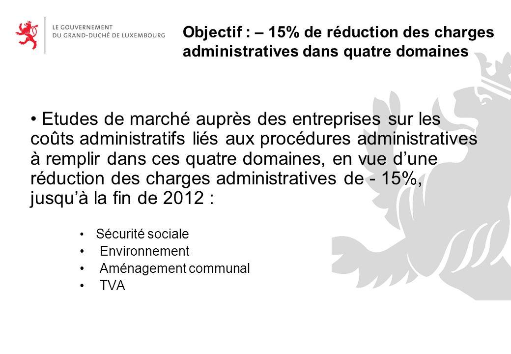 Objectif : – 15% de réduction des charges administratives dans quatre domaines