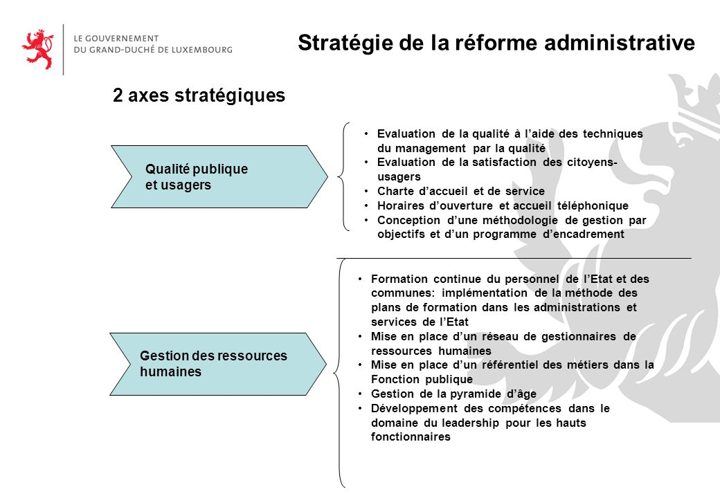 Stratégie de la réforme administrative