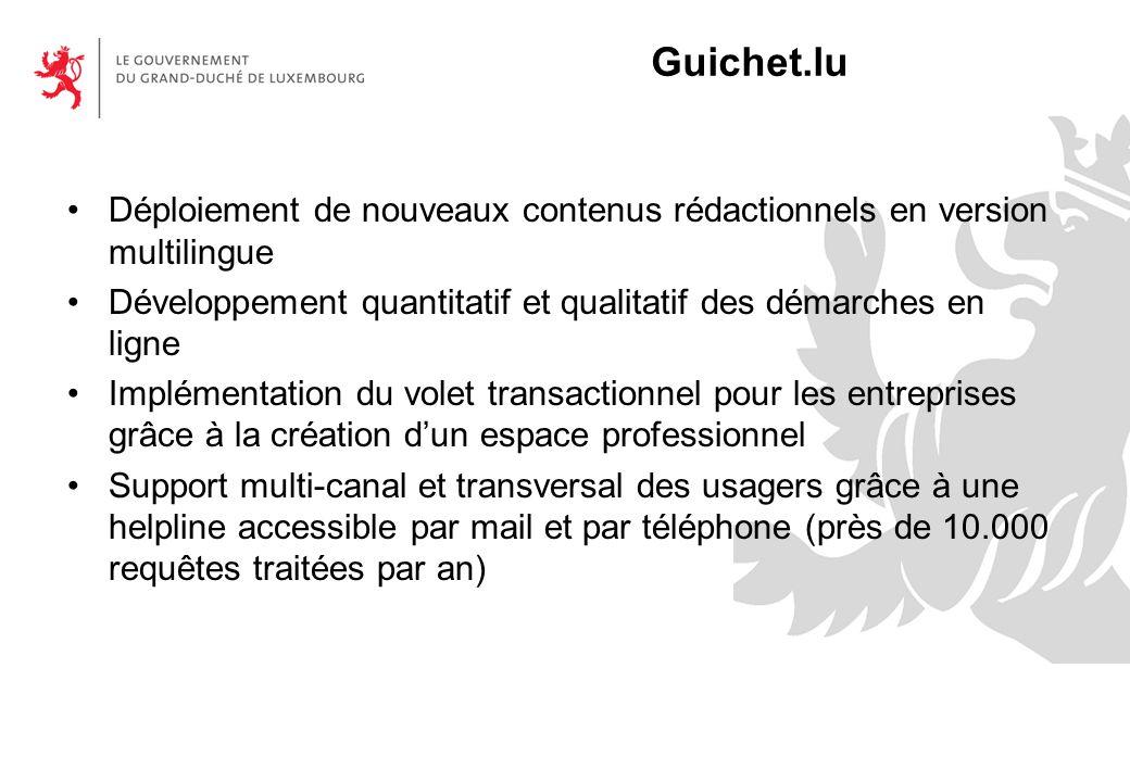 Guichet.lu Déploiement de nouveaux contenus rédactionnels en version multilingue. Développement quantitatif et qualitatif des démarches en ligne.