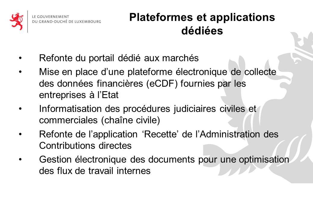 Plateformes et applications dédiées