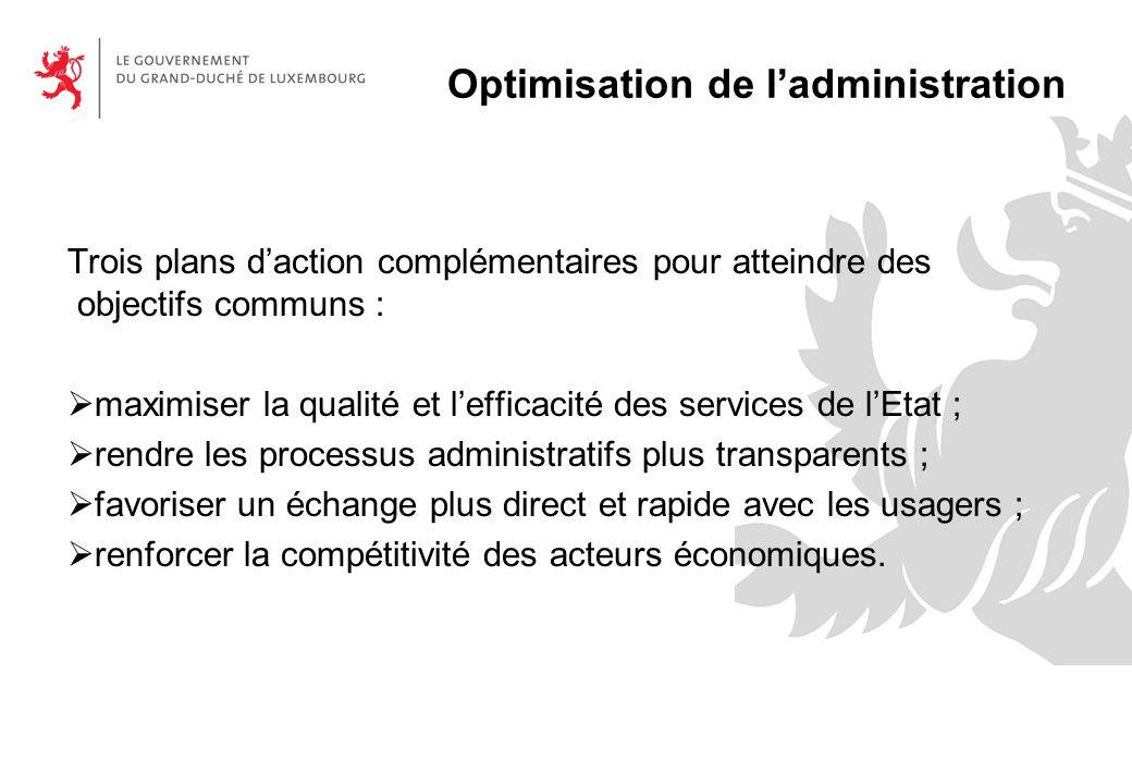 Optimisation de l'administration