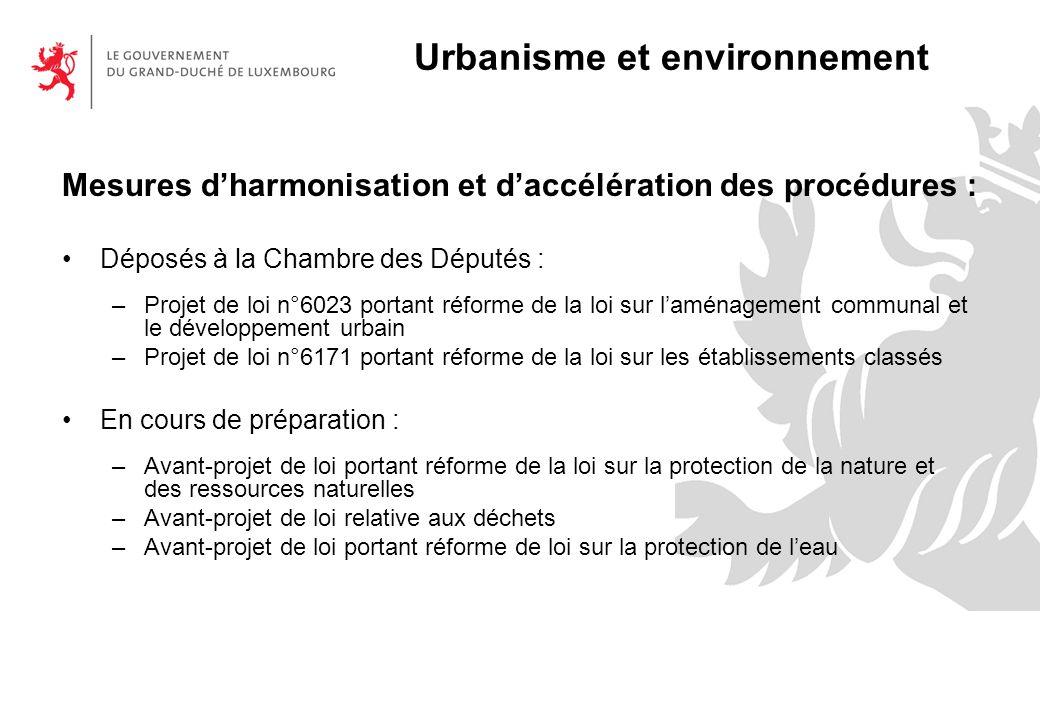 Urbanisme et environnement