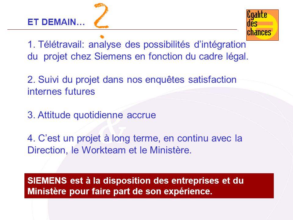 2. Suivi du projet dans nos enquêtes satisfaction internes futures