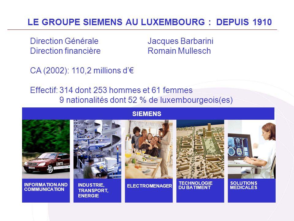 LE GROUPE SIEMENS AU LUXEMBOURG : DEPUIS 1910