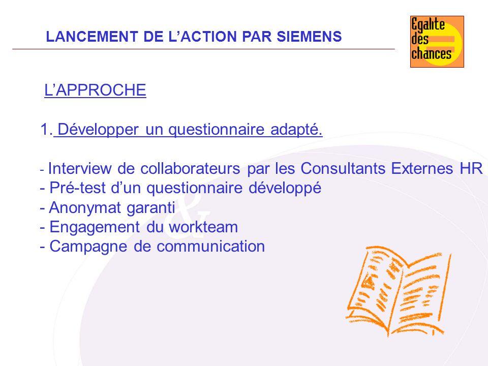 1. Développer un questionnaire adapté.