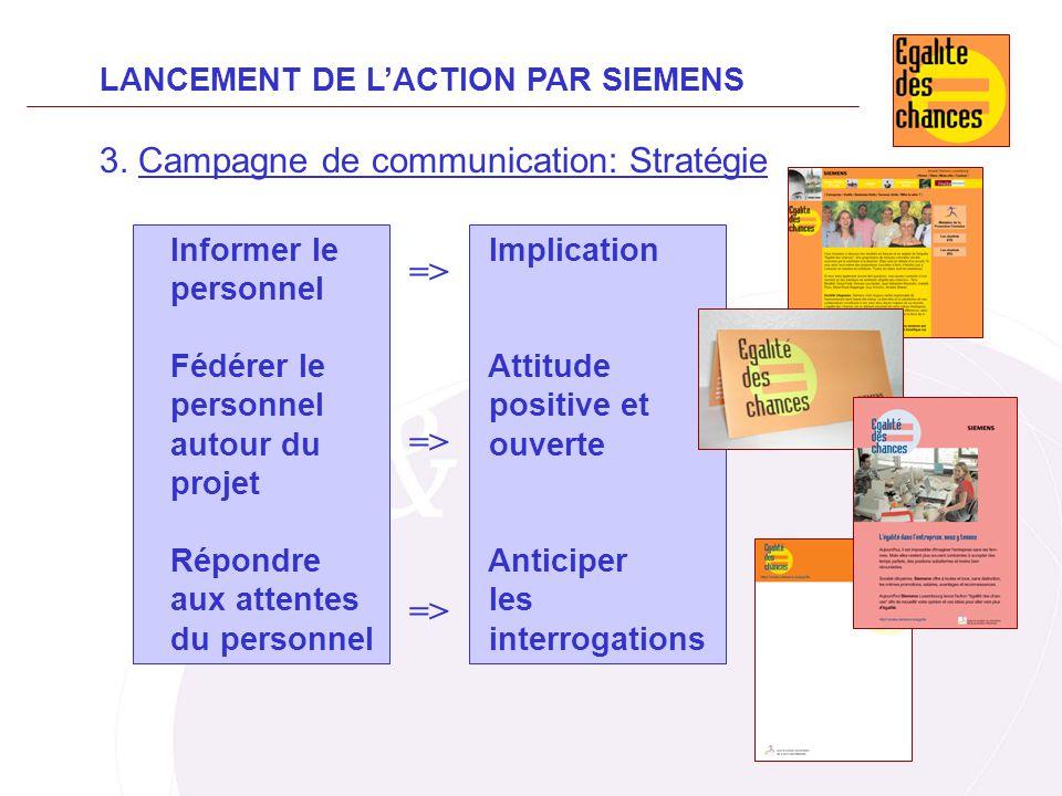 3. Campagne de communication: Stratégie