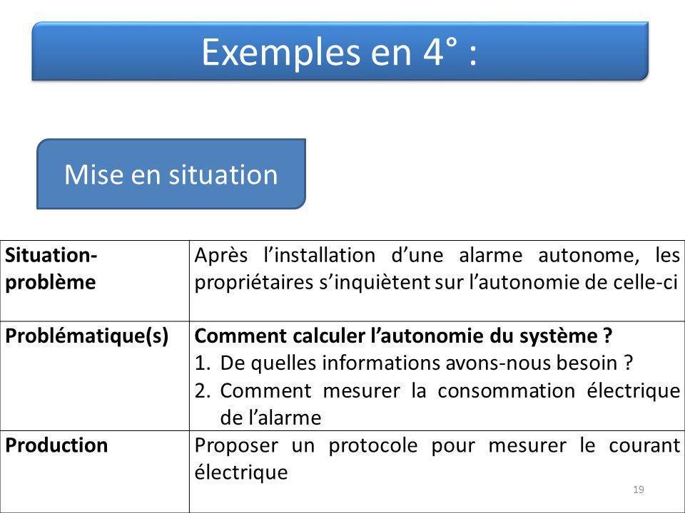 Exemples en 4° : Mise en situation Situation-problème