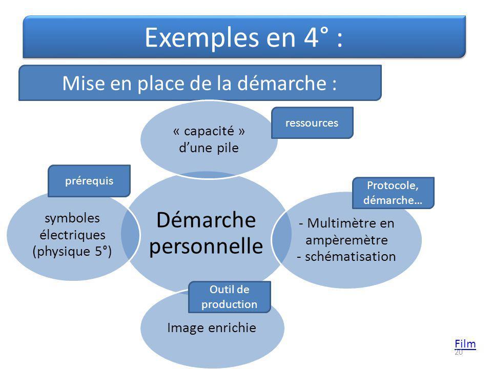 Exemples en 4° : Démarche personnelle Mise en place de la démarche :