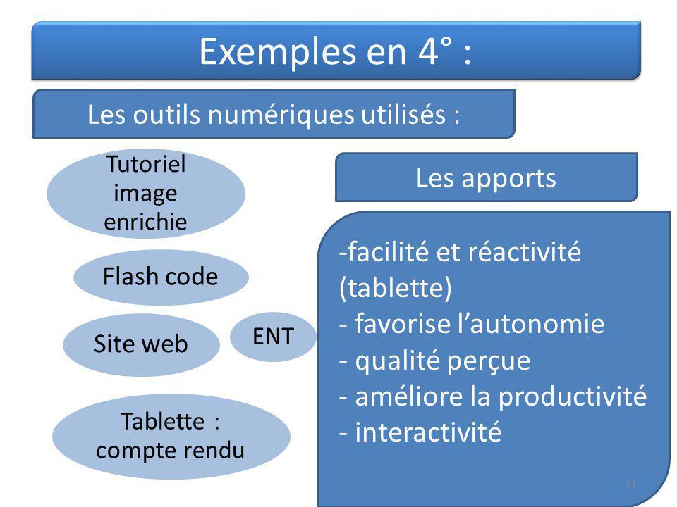 Exemples en 4° : Les outils numériques utilisés : Les apports