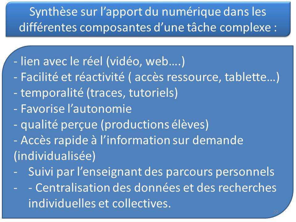 Synthèse sur l'apport du numérique dans les différentes composantes d'une tâche complexe :