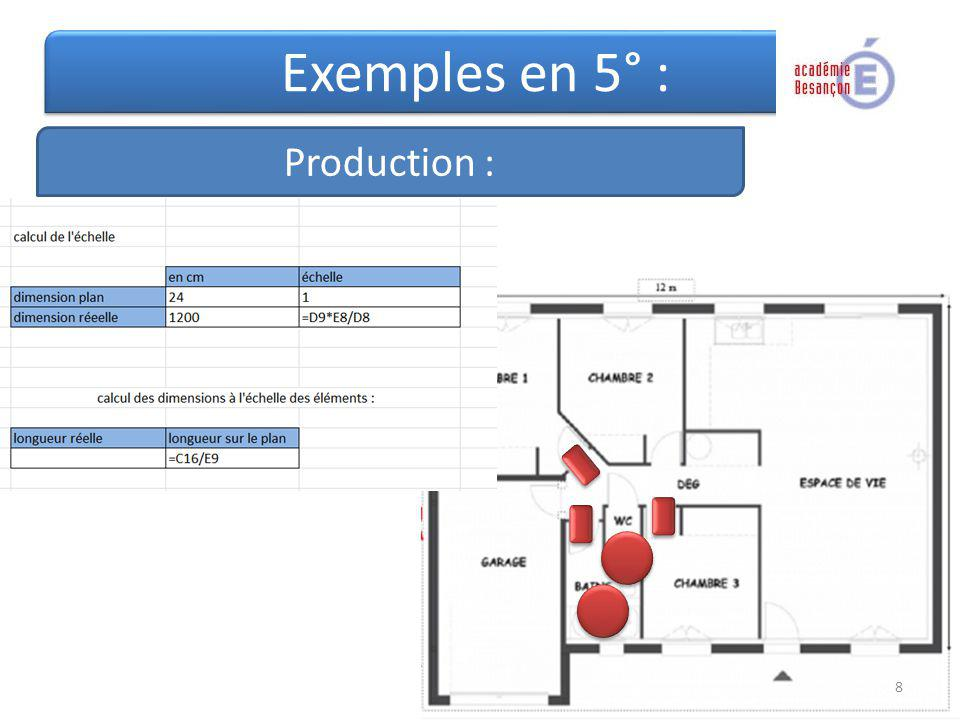 Exemples en 5° : Production :