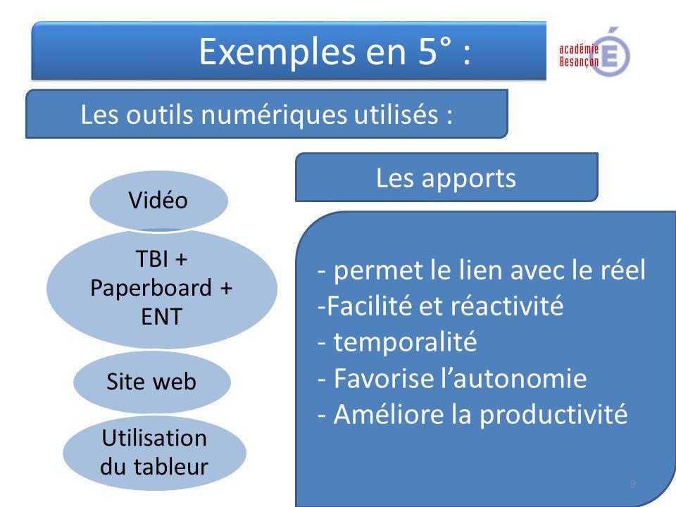Exemples en 5° : Les outils numériques utilisés : Les apports