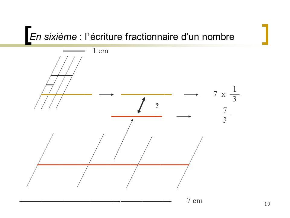 En sixième : l'écriture fractionnaire d'un nombre