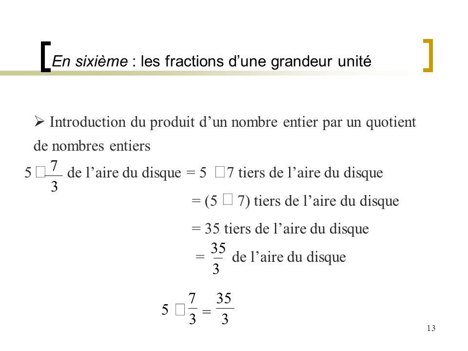En sixième : les fractions d'une grandeur unité