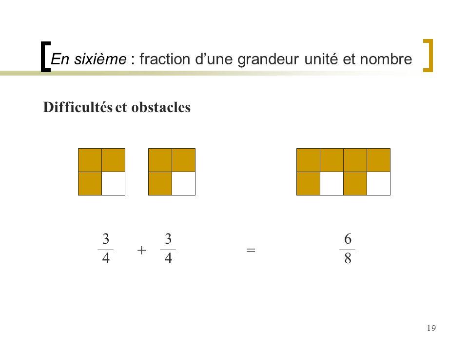 En sixième : fraction d'une grandeur unité et nombre