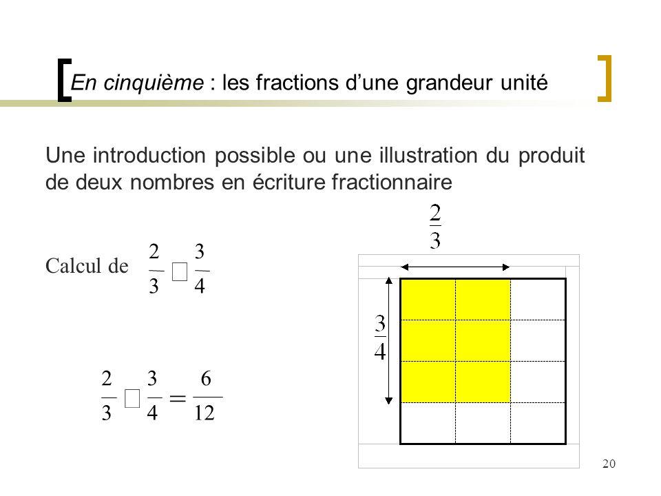 ´ ´ = En cinquième : les fractions d'une grandeur unité