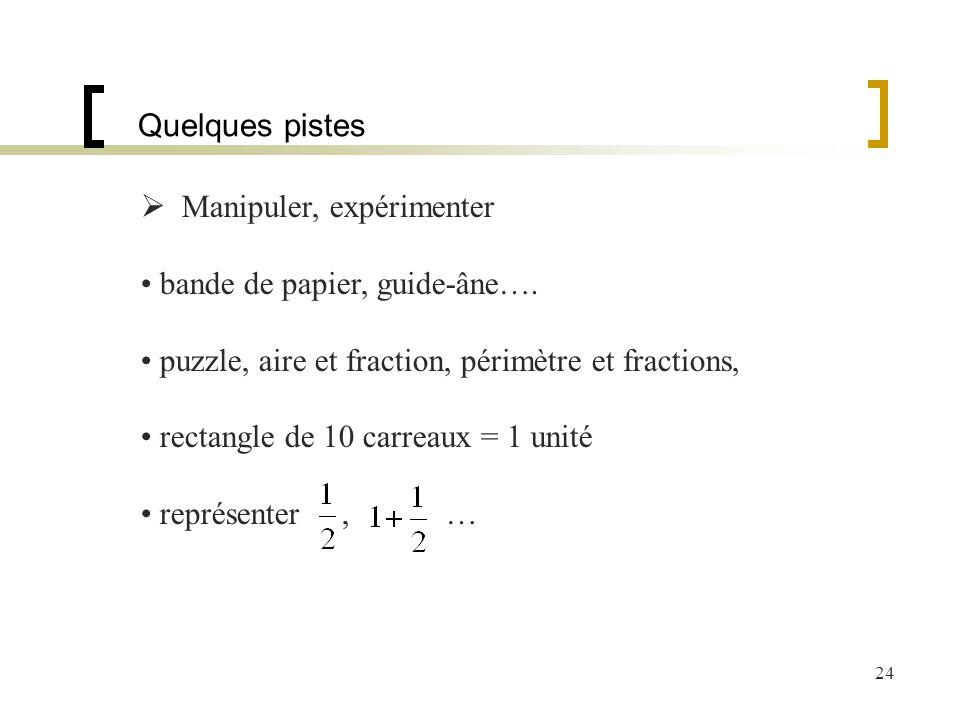Quelques pistes  Manipuler, expérimenter. bande de papier, guide-âne…. puzzle, aire et fraction, périmètre et fractions,