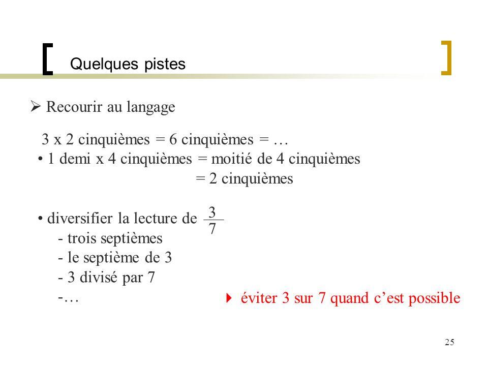 Quelques pistes  Recourir au langage. 3 x 2 cinquièmes = 6 cinquièmes = … 1 demi x 4 cinquièmes = moitié de 4 cinquièmes.