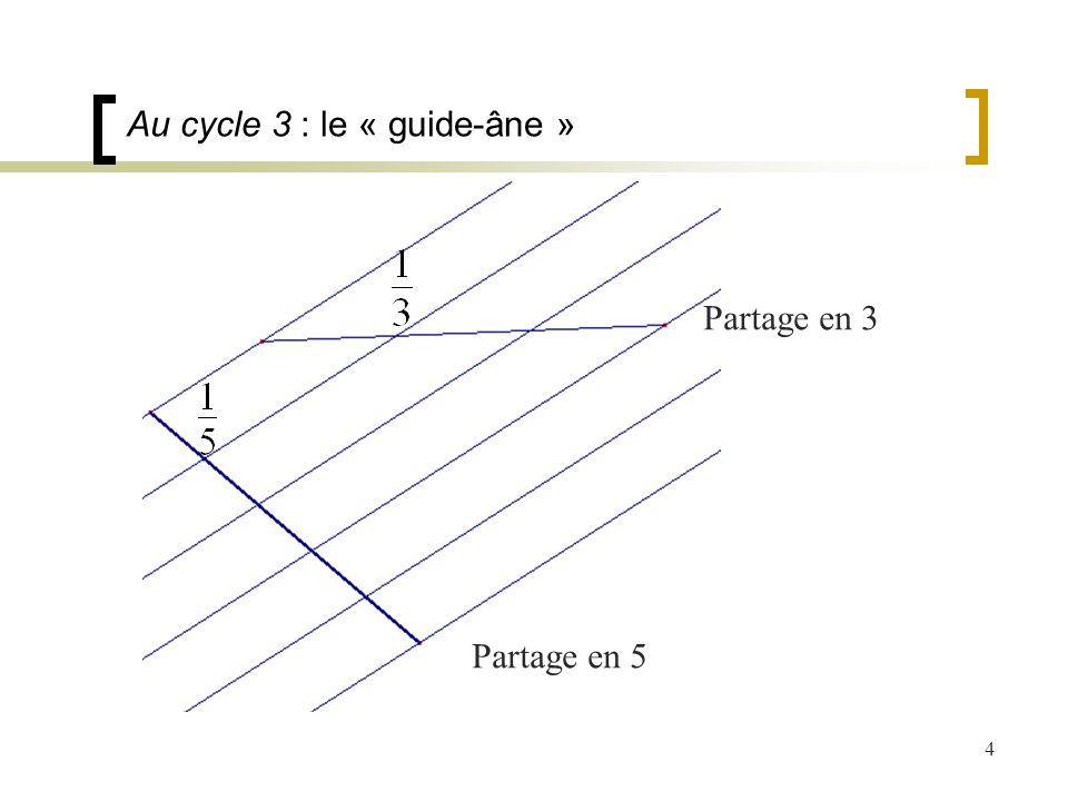 Au cycle 3 : le « guide-âne »