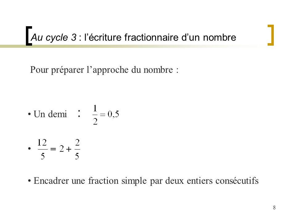 Au cycle 3 : l'écriture fractionnaire d'un nombre
