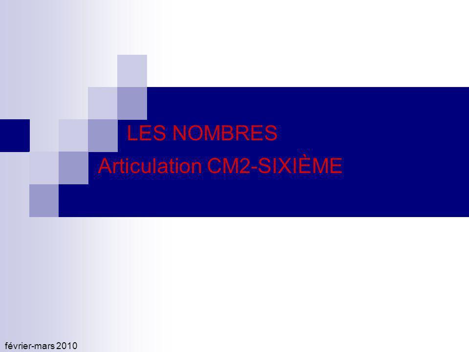 LES NOMBRES Articulation CM2-SIXIÈME