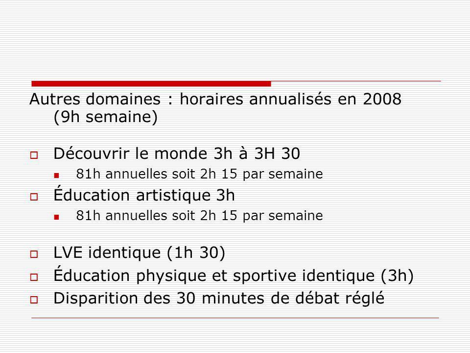 Autres domaines : horaires annualisés en 2008 (9h semaine)