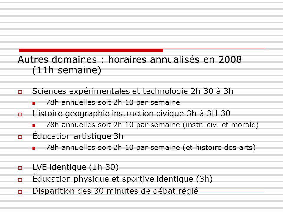 Autres domaines : horaires annualisés en 2008 (11h semaine)