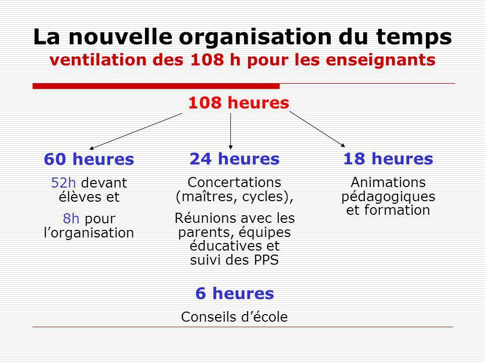 La nouvelle organisation du temps ventilation des 108 h pour les enseignants
