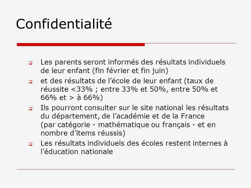 Confidentialité Les parents seront informés des résultats individuels de leur enfant (fin février et fin juin)