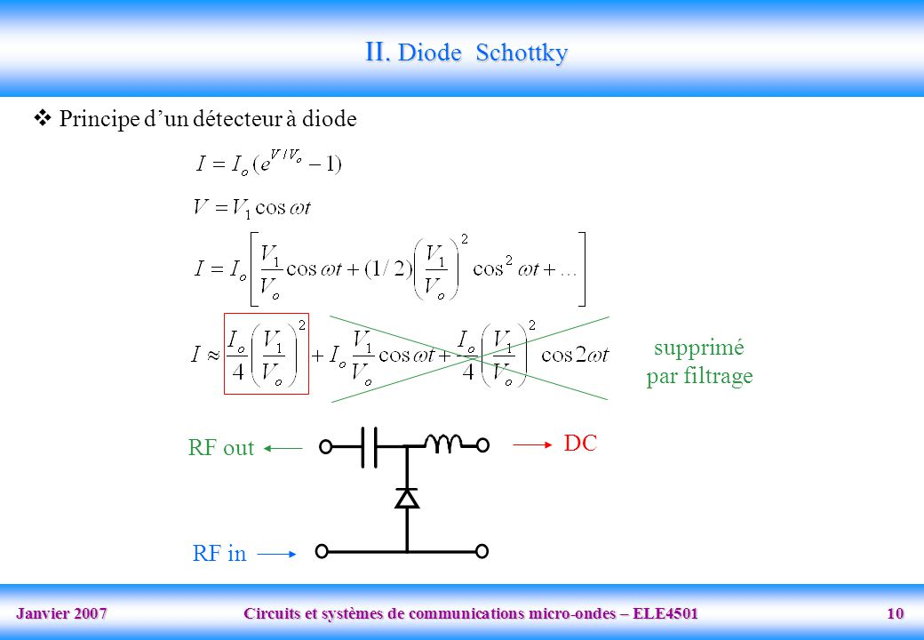 II. Diode Schottky Principe d'un détecteur à diode supprimé