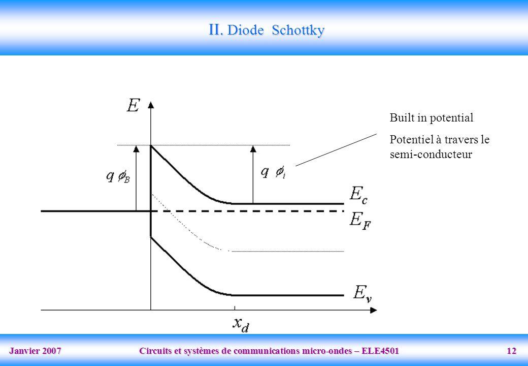 II. Diode Schottky Built in potential