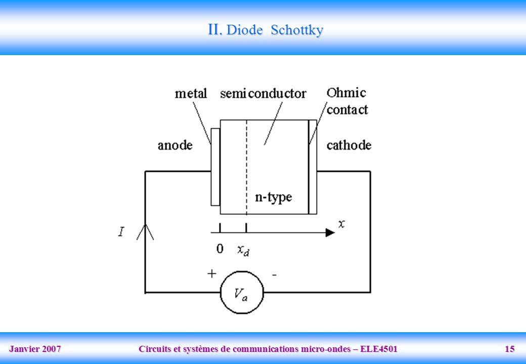 II. Diode Schottky