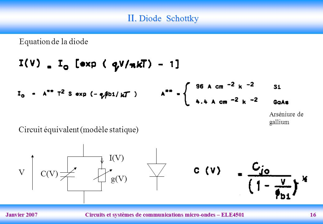 II. Diode Schottky Equation de la diode