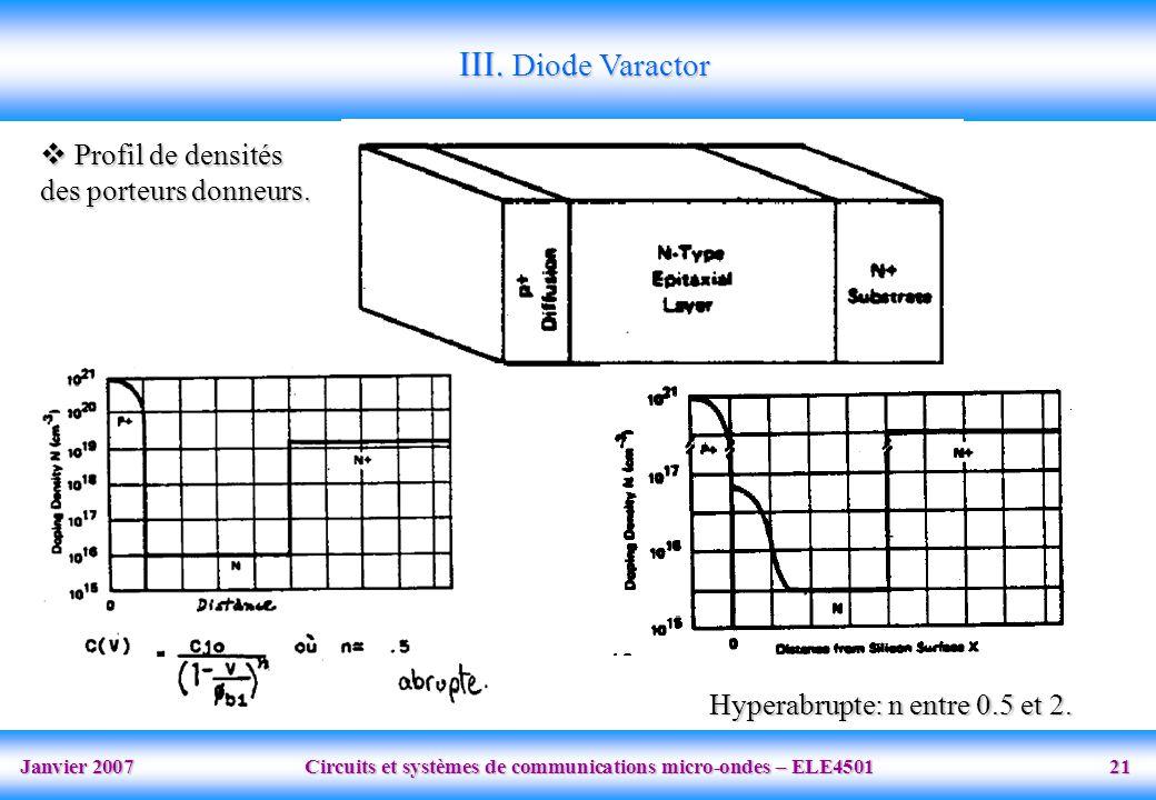 III. Diode Varactor Profil de densités des porteurs donneurs.