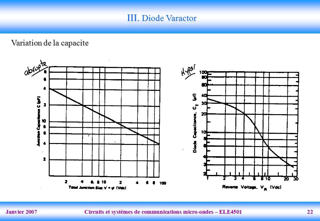 III. Diode Varactor Variation de la capacite