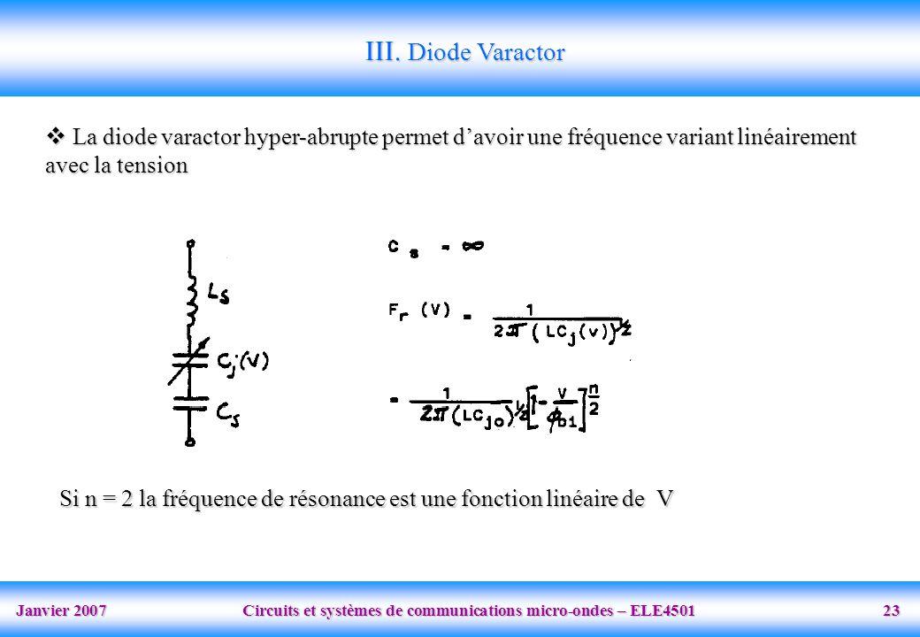 III. Diode Varactor La diode varactor hyper-abrupte permet d'avoir une fréquence variant linéairement avec la tension.