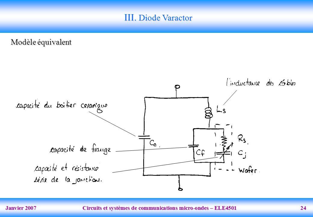 III. Diode Varactor Modèle équivalent