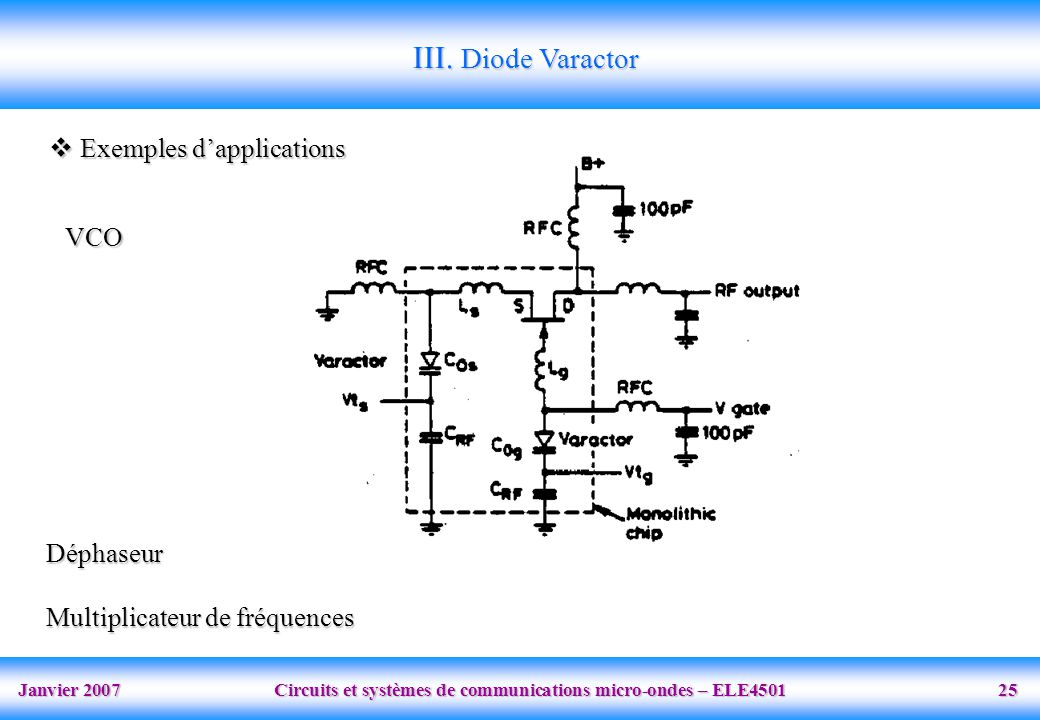 III. Diode Varactor Exemples d'applications VCO Déphaseur