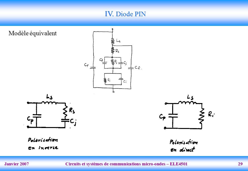 IV. Diode PIN Modèle équivalent