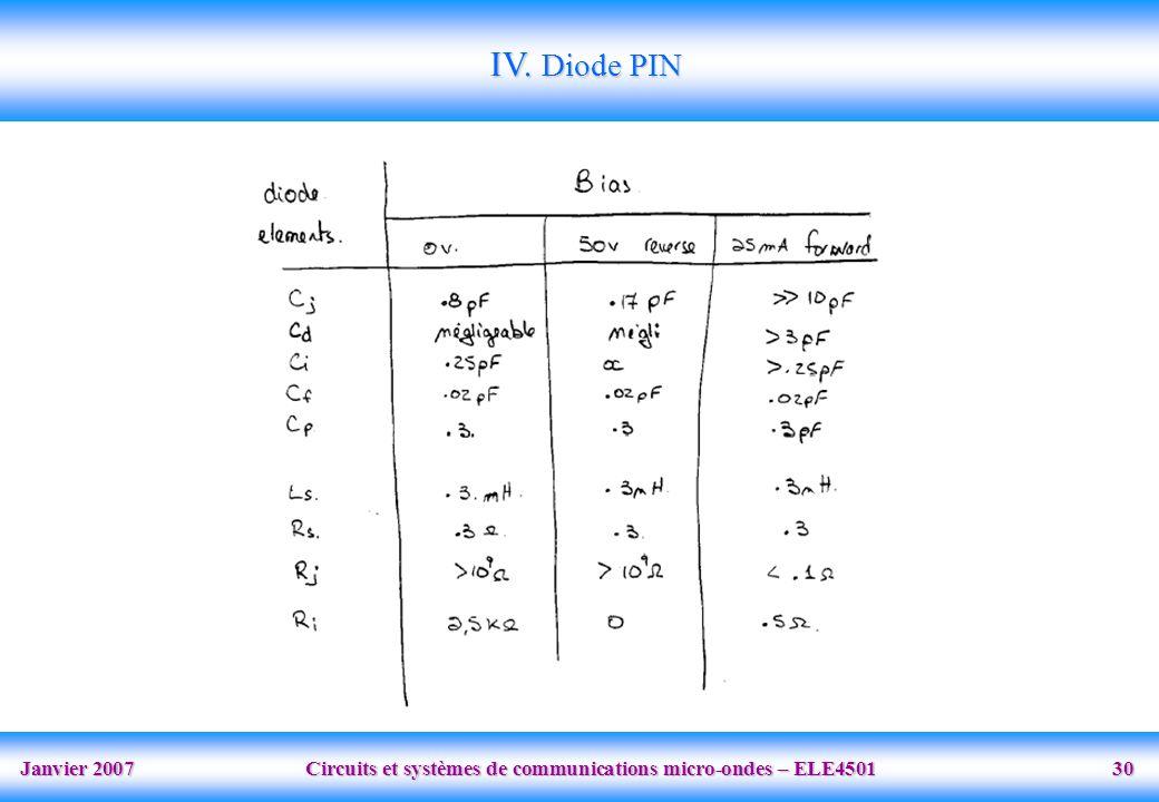 IV. Diode PIN