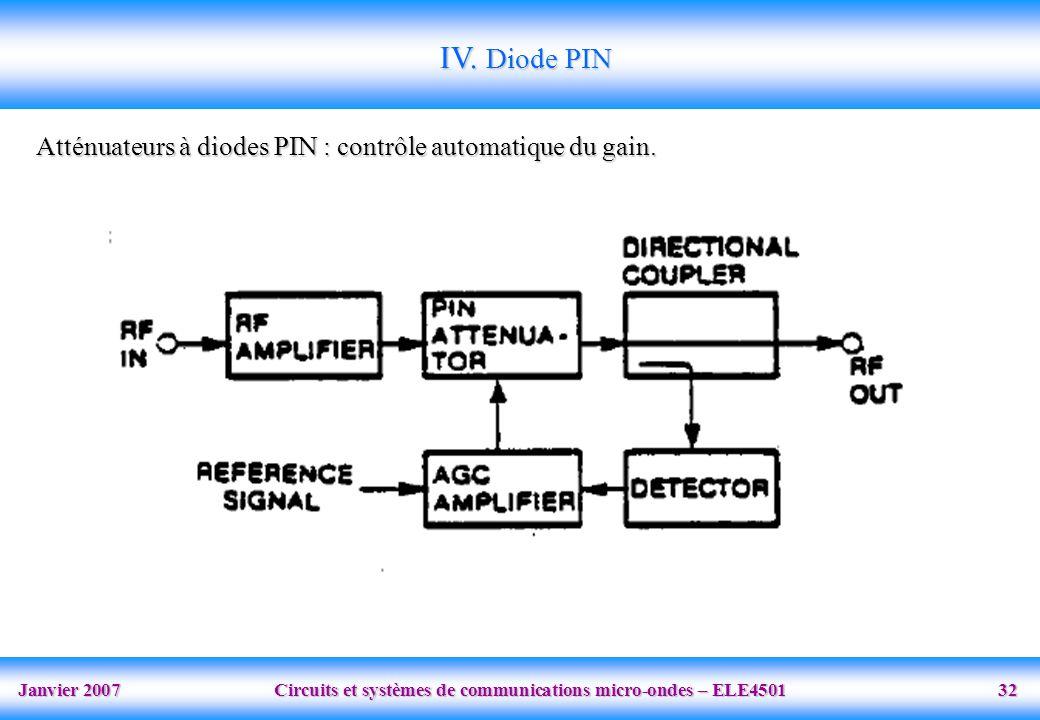 IV. Diode PIN Atténuateurs à diodes PIN : contrôle automatique du gain.
