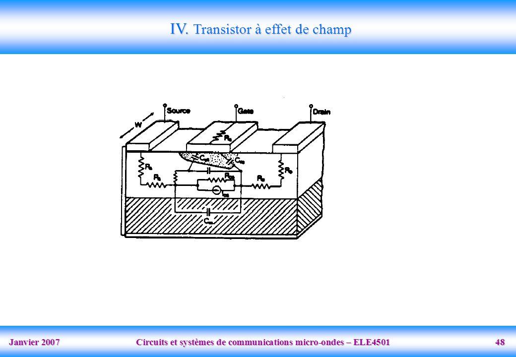 IV. Transistor à effet de champ